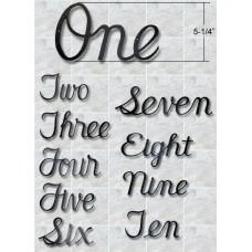 Metal Script Numbers